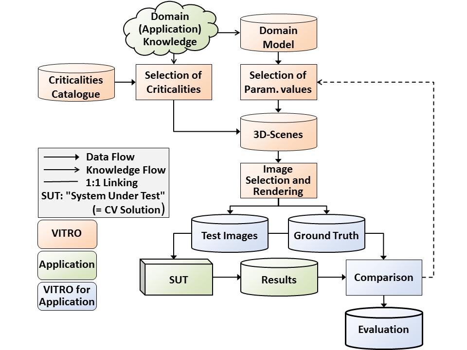 VITRO_Process-Diagram_v4
